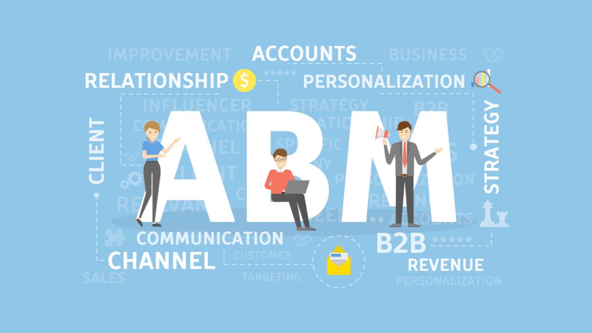 Types of abm marketing.